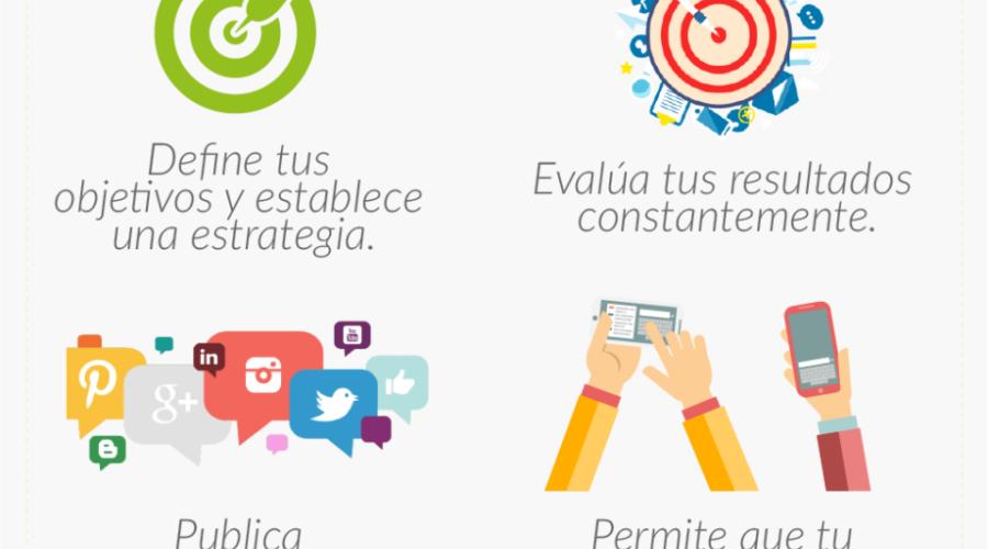 14 Buenas prácticas a aplicar en todas las redes sociales