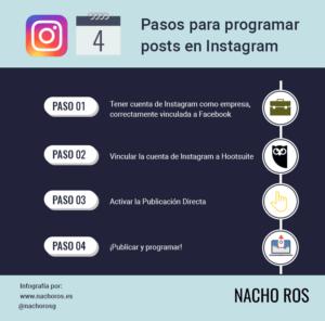 Aprende a subir fotos a Instagram desde tu ordenador.