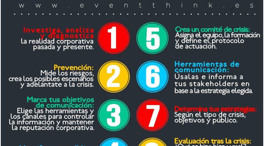 8 Pasos para crear tu plan de crisis, más vale prevenir que lamentar.