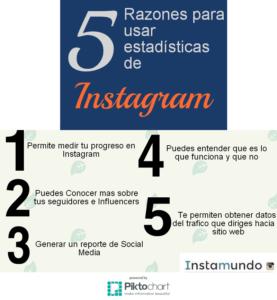 Instagram y mis herramientas favoritas para conseguir mayor alcance.