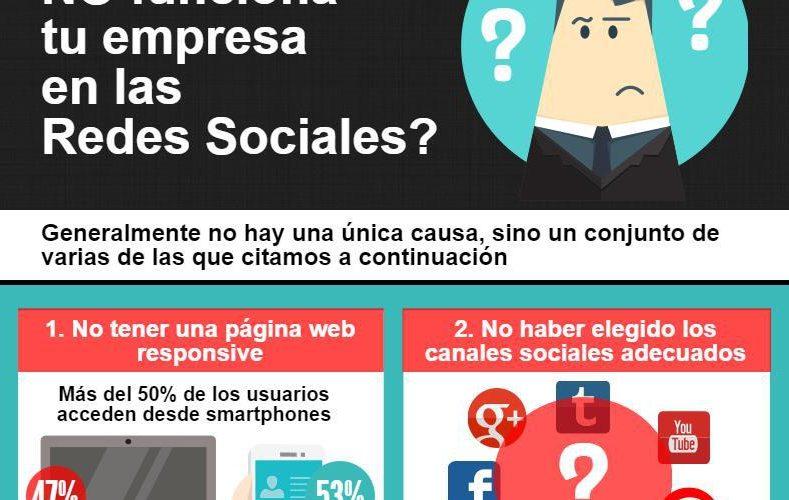 Analiza por qué no funciona tu marca en las redes sociales