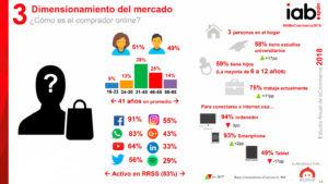 eCommerce España el estudio anual de IAB 2018.