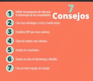 10 pasos para crear un Plan de Marketing Online a medida.