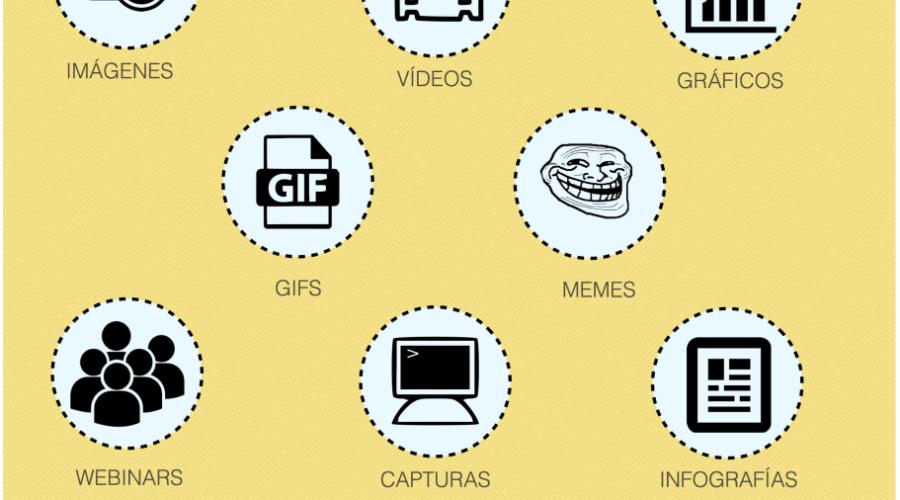 Mini guía para que tus contenidos en las redes sociales se visualicen más.
