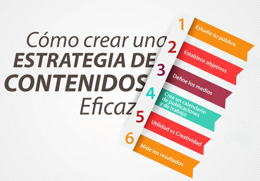 Crea tu estrategia de Marketing de Contenidos y Fideliza a tus clientes
