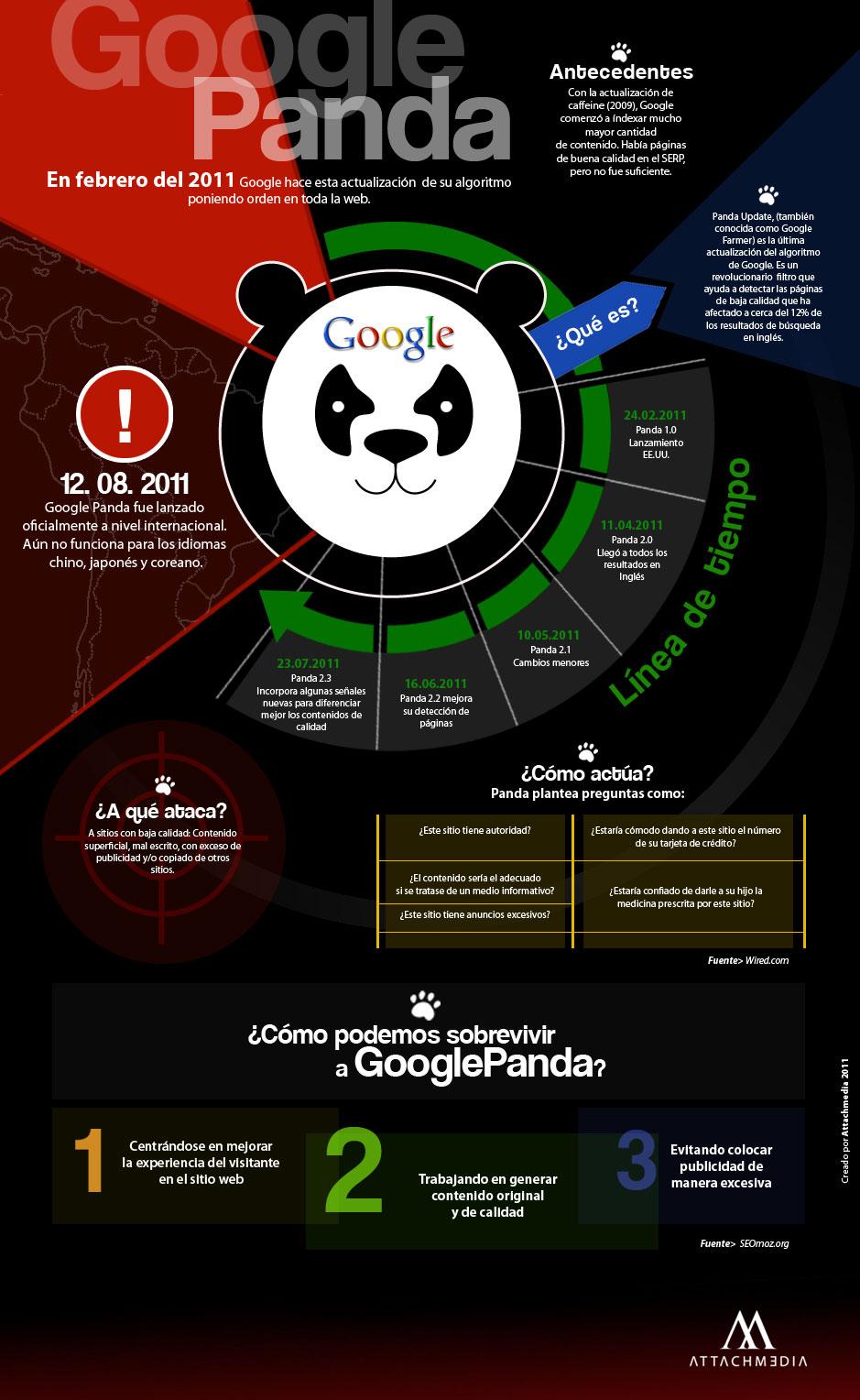 Google Panda:¿Como actuar? #infografía
