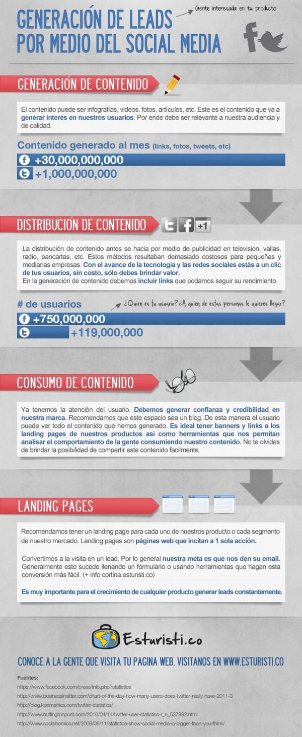 Generar clientes a través del SM #infografía