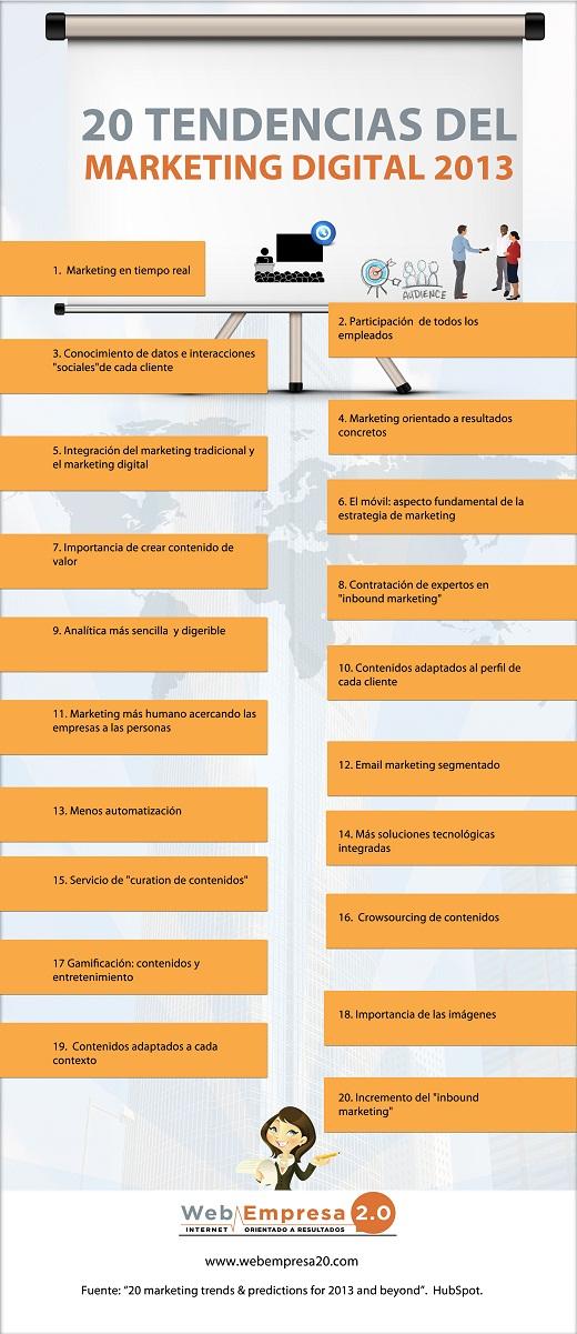 20 tendencias del Marketing digital que se repiten en el 2013 #Infografía