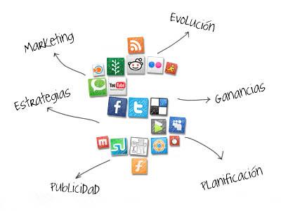 7 formas efectivas de utilizar las Redes Sociales en tu trabajo diario.