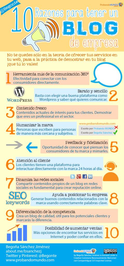 10 razones principales para tener un Blog de empresa Infografía