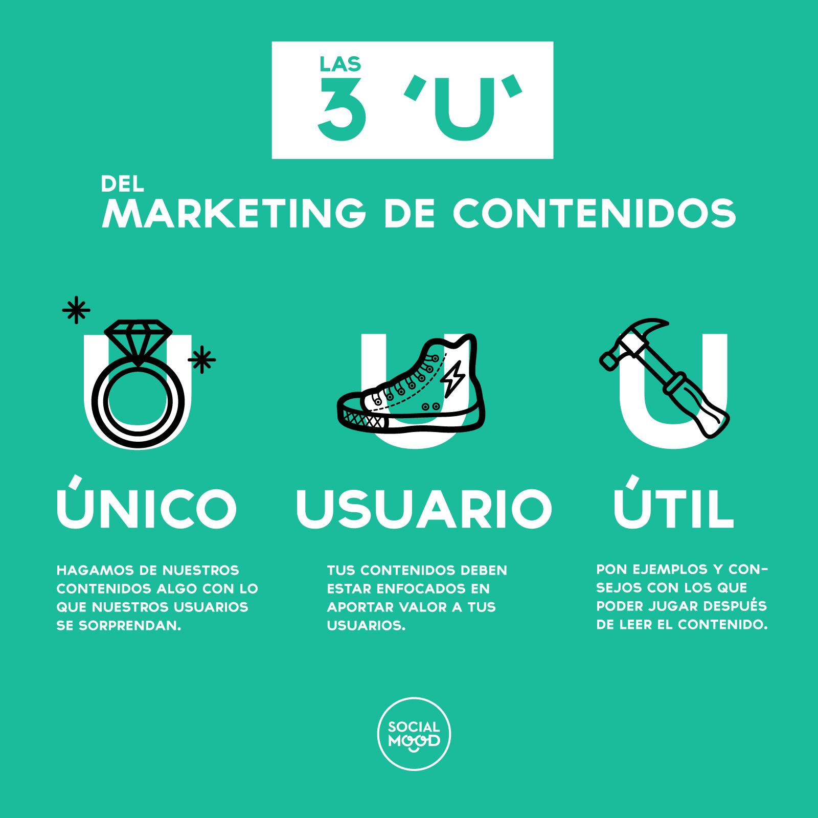Marketing de Contenidos y sus 3 «U»