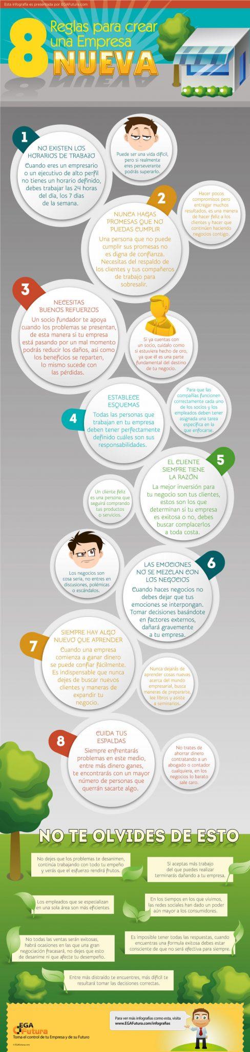 Asesoramiento básico para montar tu propia empresa.