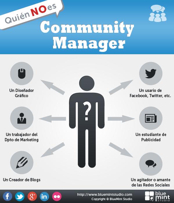 El Community Manager NO es …