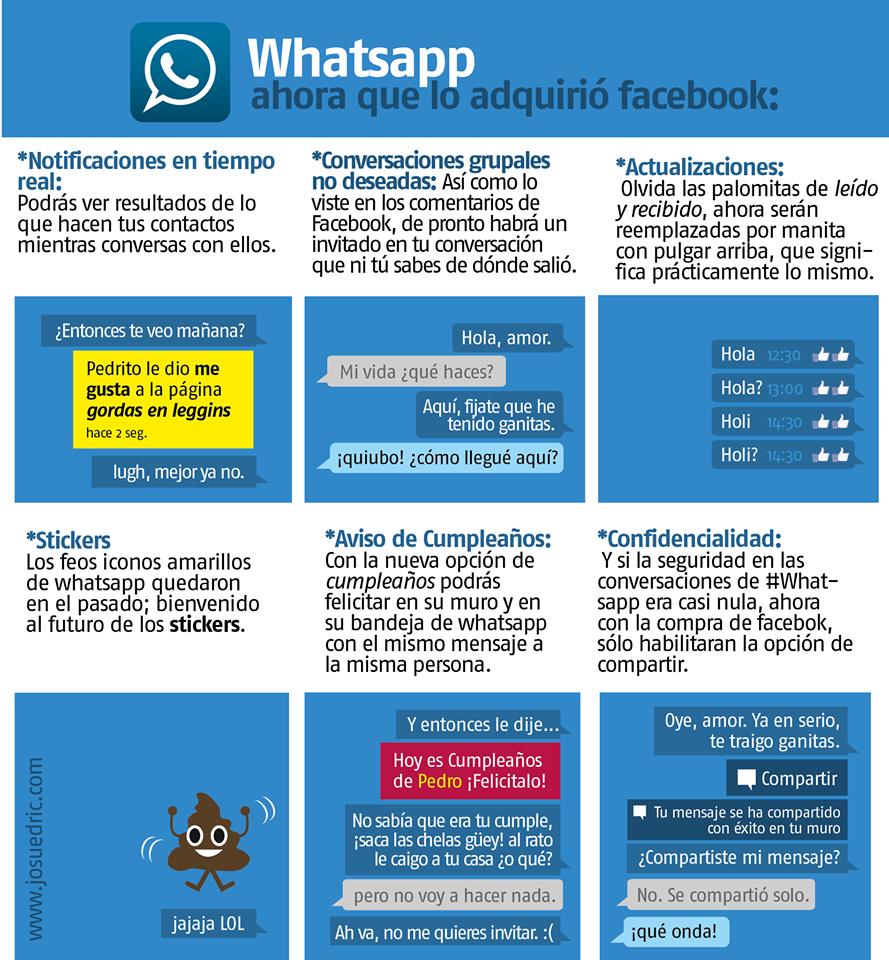 6 datos sobre Whatsapp, ahora que lo adquirió Facebook.
