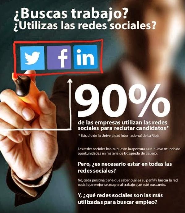 Las Redes Sociales nuevas oportunidades en la búsqueda de empleo