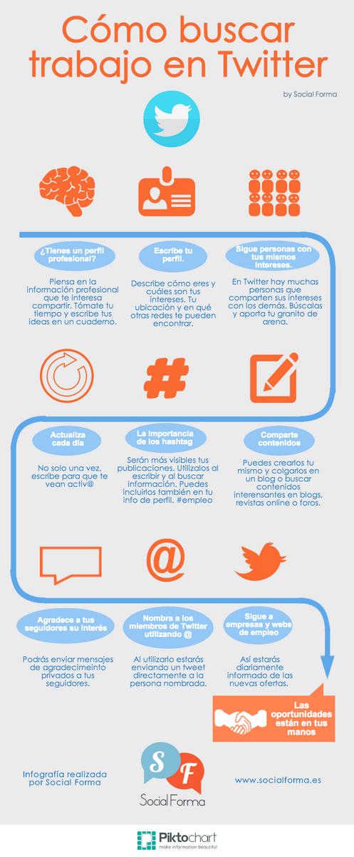 Consejos para buscar trabajo en twitter.