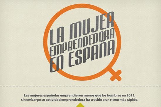 Perfil de la mujer emprendedora Española