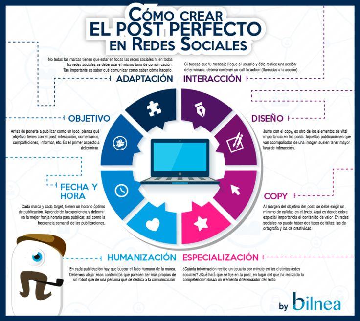 Consejos para crear un post perfecto en las Redes Sociales.