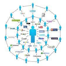 Son las redes sociales adecuadas para los pequeños negocios.