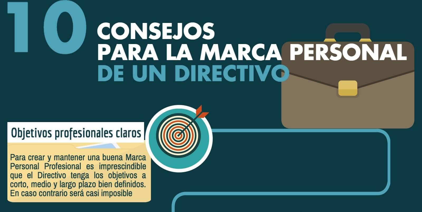 10 Pasos básicos para crear la  marca personal de un directivo.