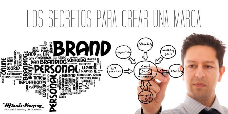 Branding crea una estrategia y ponla en práctica.