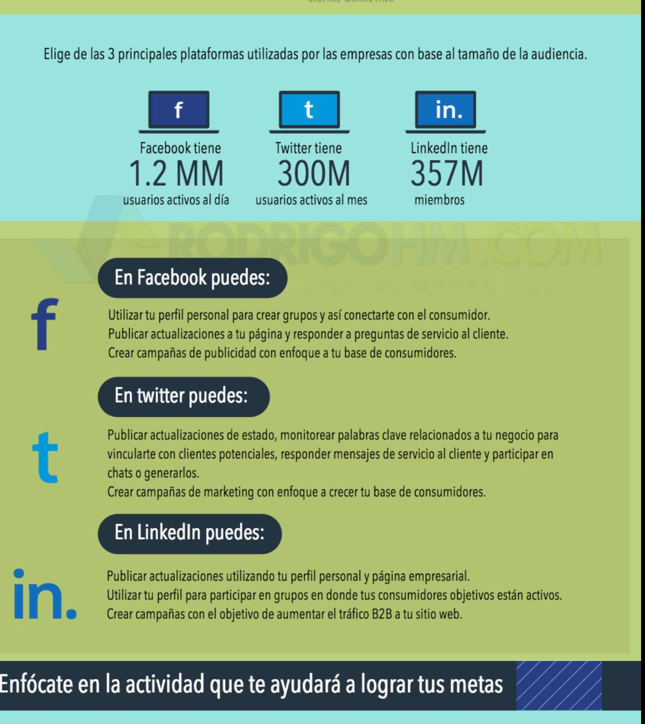 Crea tu estrategia para empezar en tus redes sociales y crea marca.