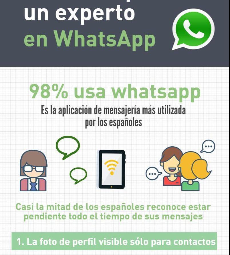 Estrategias para aprender a utilizar WhatsApp Marketing.