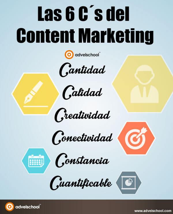 Conoce las C´s del marketing digital Content Marketing.