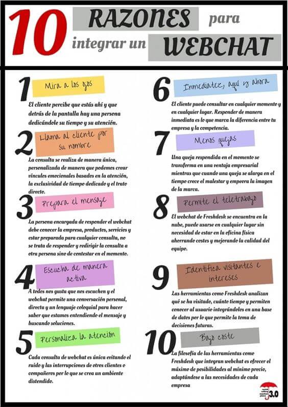 10 principales razones para incorporar un WebChat.