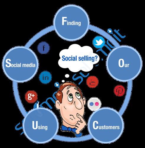 ¿Qué es el Social Selling? La nueva comunicación con tu cliente.