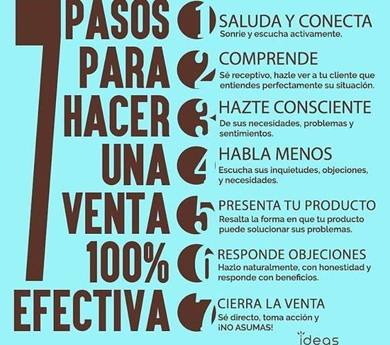 7 Pasos para promocionar tu negocio, hacer una venta efectiva.
