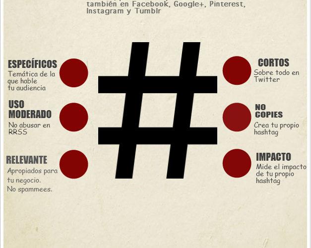 Los hashtags son una de la herramientas más útiles de Instagram