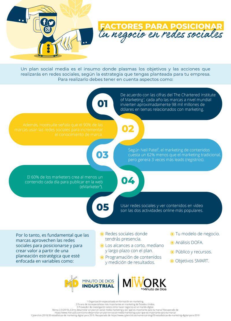 Motivos para posicionar tu negocio en las redes sociales.