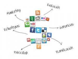 Marketing digital es el más efectivo para tu marca.