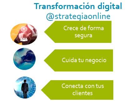 Guía Los factores de la transformación en el marketing digital. Audiencias